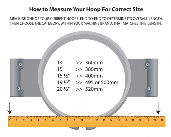 Hoop Measuring for Embroidery Business
