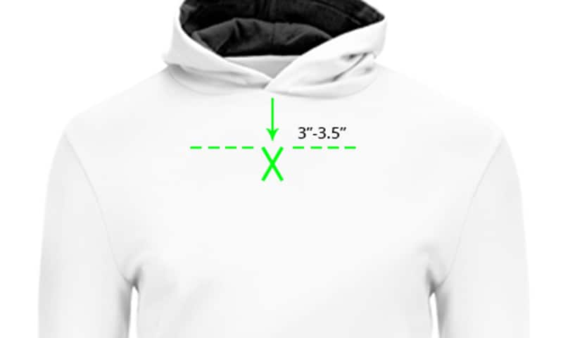 Heat Transfer Placement