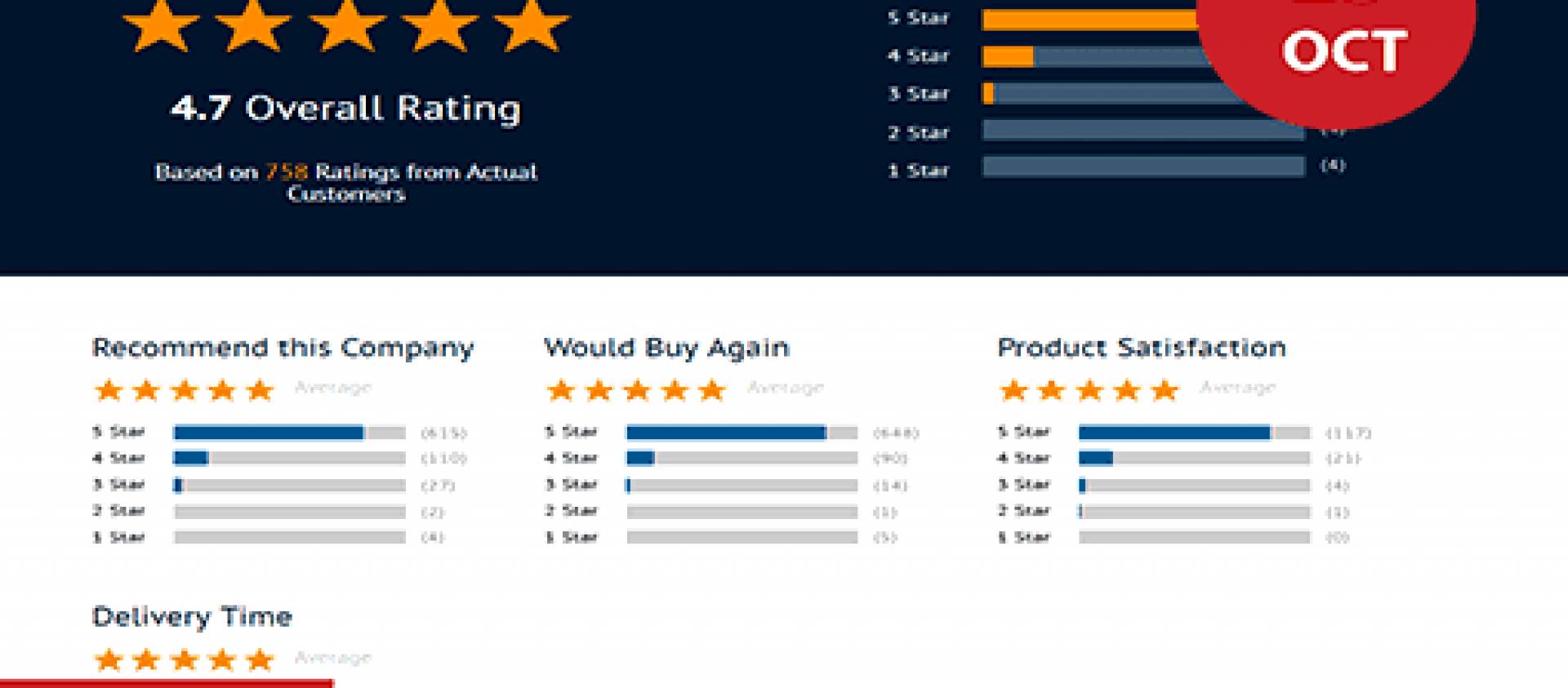 image of htv vinyl wholesale supplier colman & company reviews